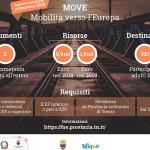 MoVE – Mobilità verso l'Europa: corsi di lingua e tirocini all'estero